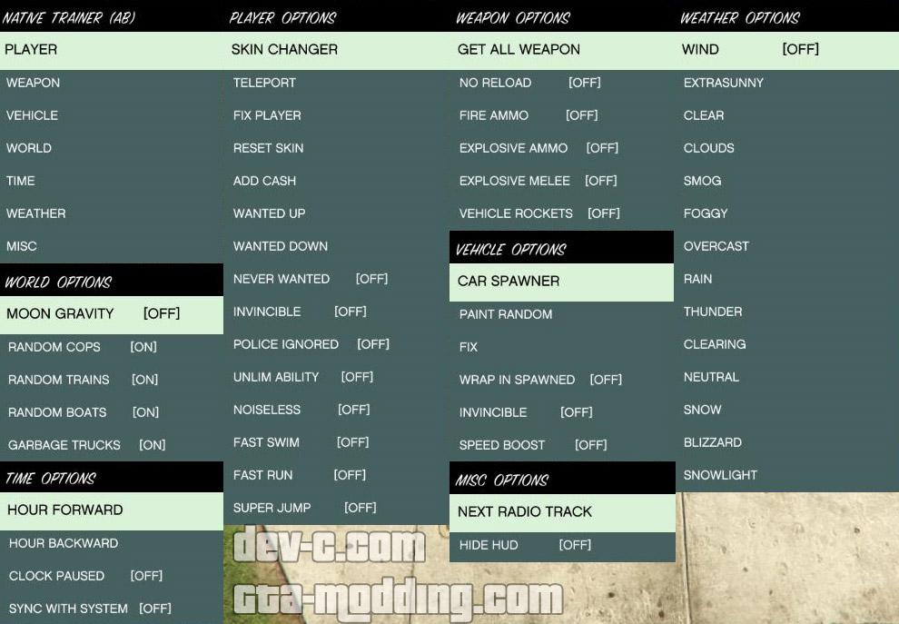 GTA-Modding com - Download Area » GTA V » Trainers » Alexander Blade