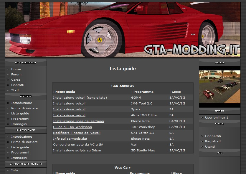GTA-Modding.it 2007